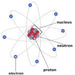¿Podría el sistema solar ser un átomo gigante?