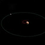 Respuestas (LXIII): ¿Qué tendría que pasar para que el sol diera vueltas alrededor de la Tierra?