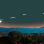 ¿Cómo se detecta un planeta nuevo?