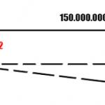 La puesta de sol doble y el tamaño de la Tierra